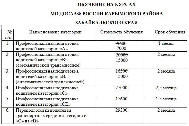 Автошкола в Карымском районе Забайкальского края